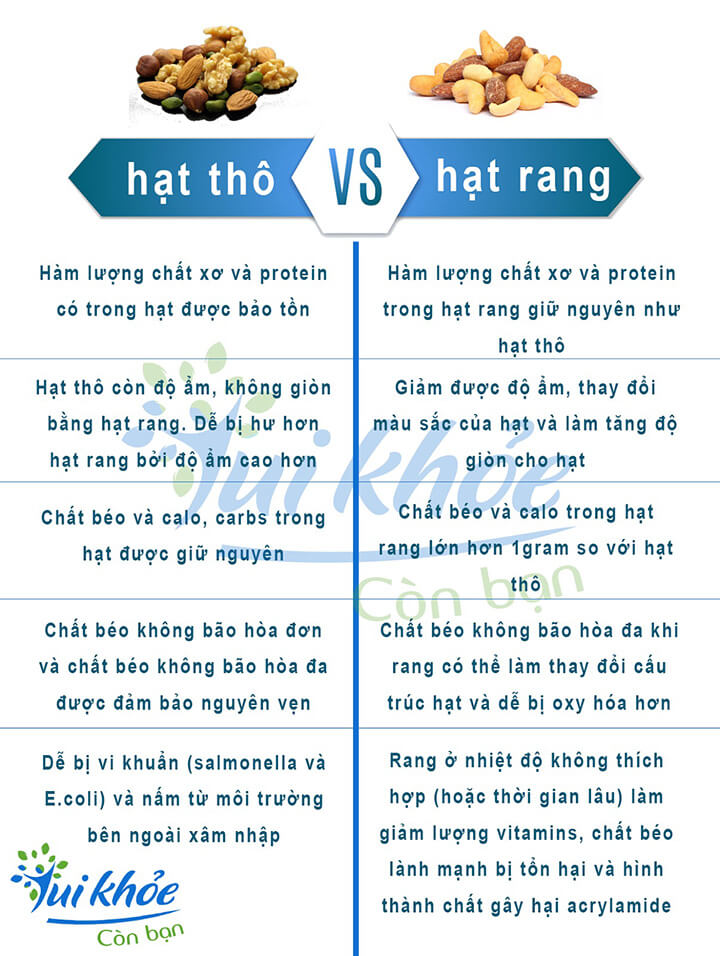 hat rang vs hat tho