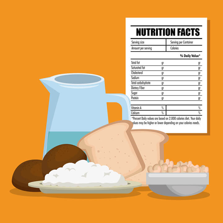 cach doc nutrition facts