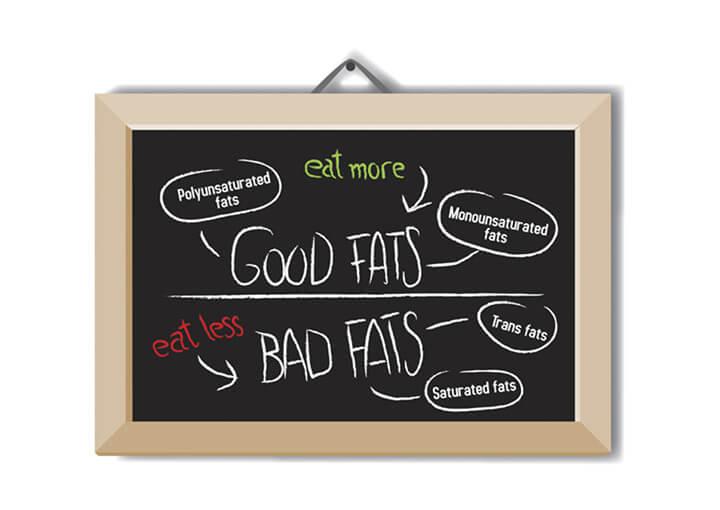 hdl cholesterol la gi