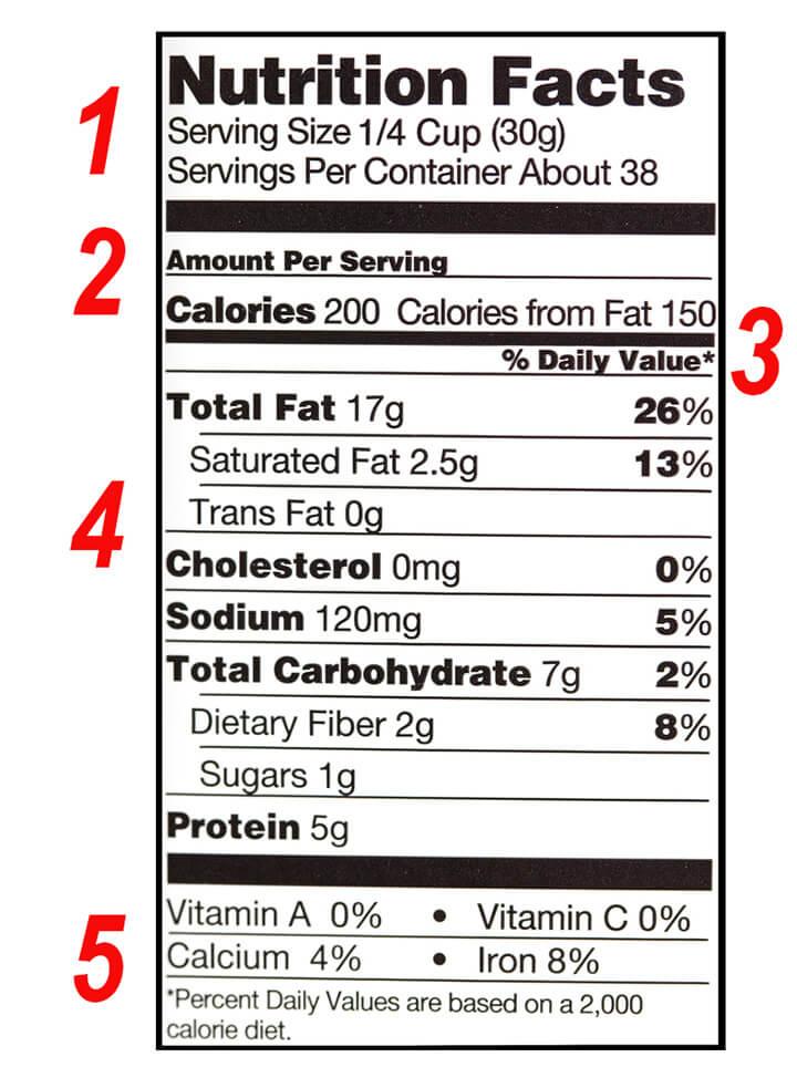nutrition facts la gi