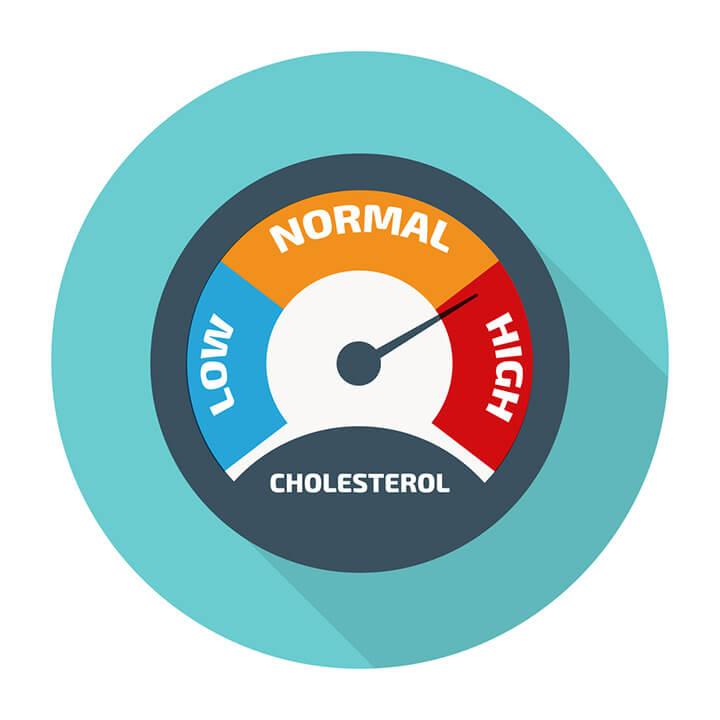 Cholesterol cao – Mối nguy hiểm khôn lường cho sức khỏe