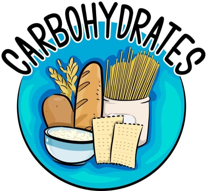 carbohydrate là chất gì